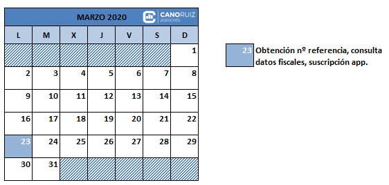 Las fechas claves en la campaña de la Renta 2019